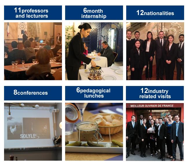 Restaurant Management Program key figures
