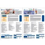 Información esencial del Diploma de Cocina Española + Diploma de Pastelería