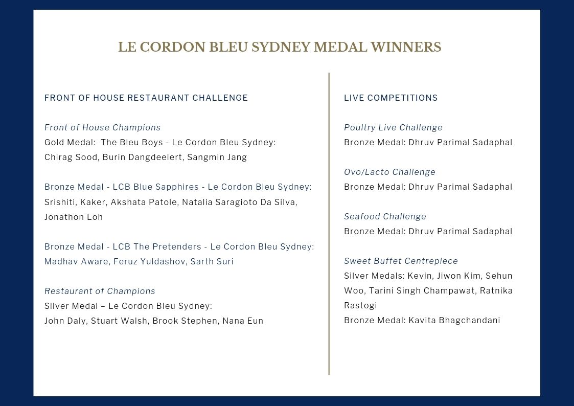 List of le cordon bleu medal winners