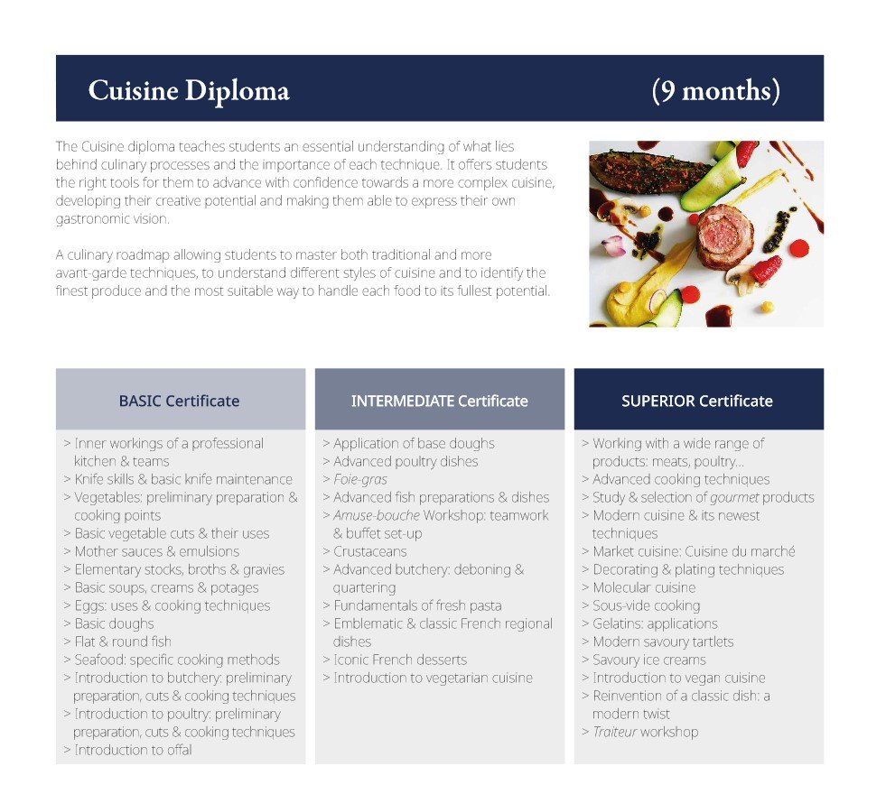 Cuisine Diploma key information