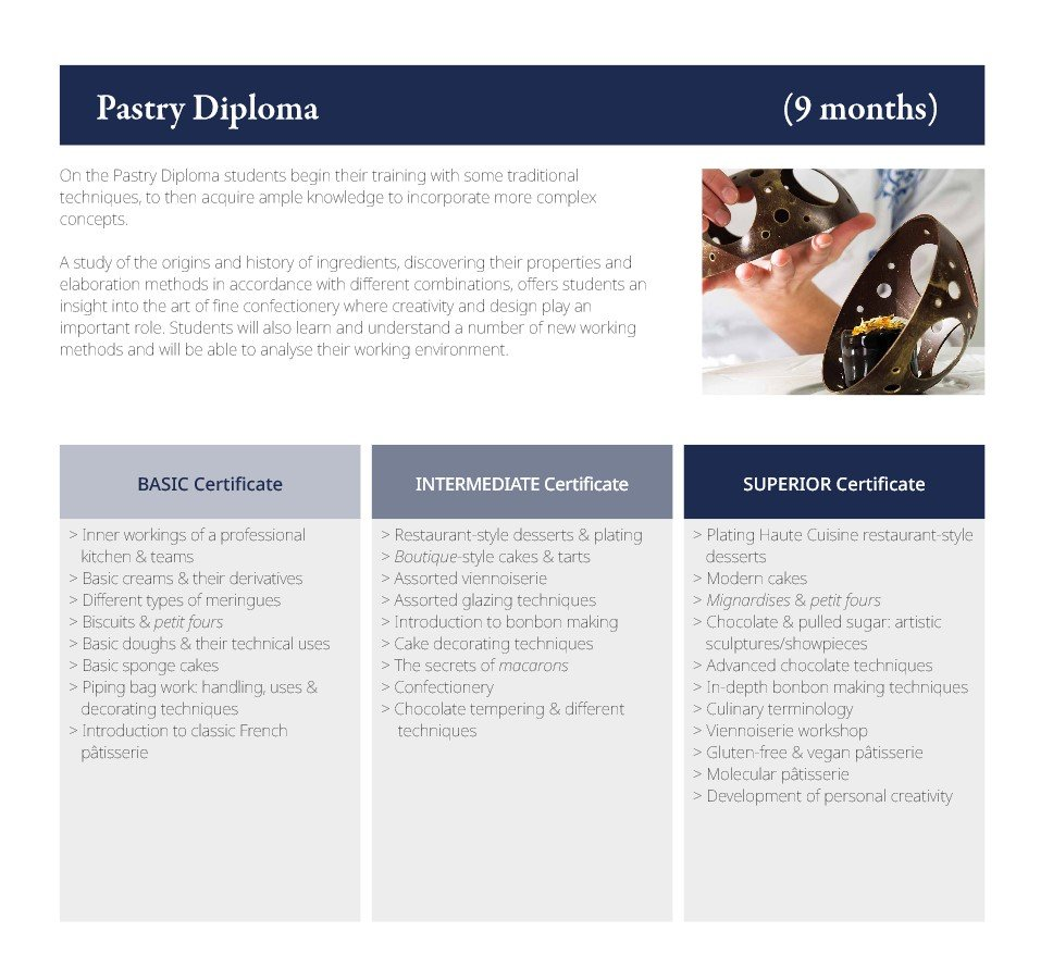 Pastry Diploma key information