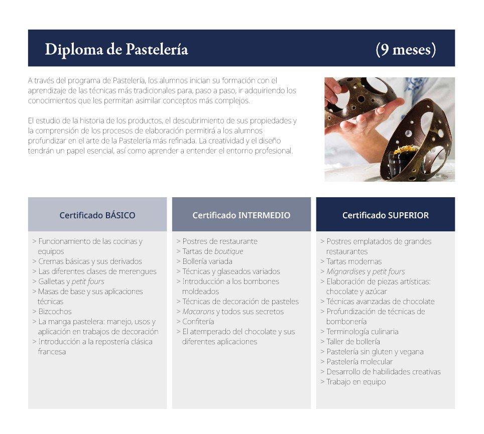 Información esencial del programa_Diploma de Pastelería