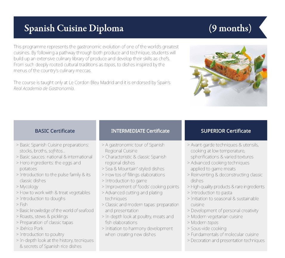 Spanish Cuisine Diploma key information