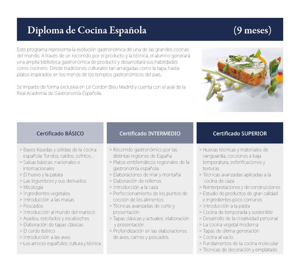 Información esencial del programa_Diploma de Cocina Española