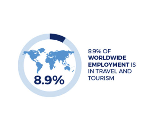 travel and tourism industry infographics border=